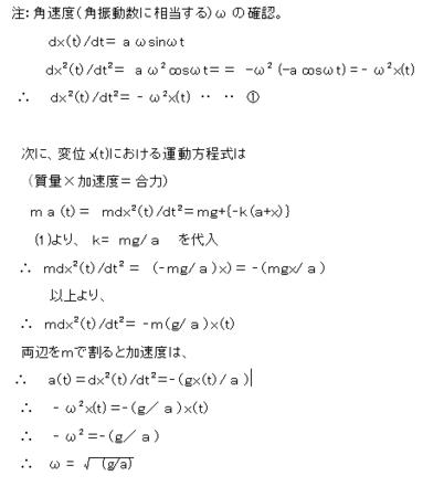 問10-6単振動と円運動で説明するとの注.png