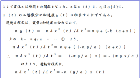 10-6単振動変位x(t)運動方程式2.png