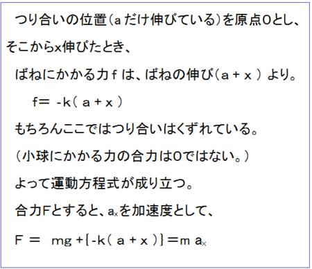 10-6単振動変位x運動方程式.png